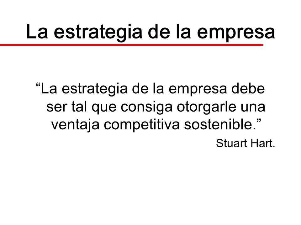 La estrategia de la empresa