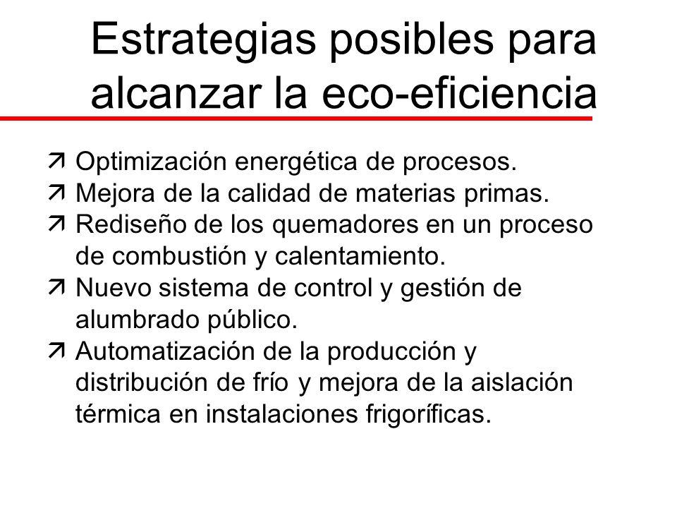 Estrategias posibles para alcanzar la eco-eficiencia