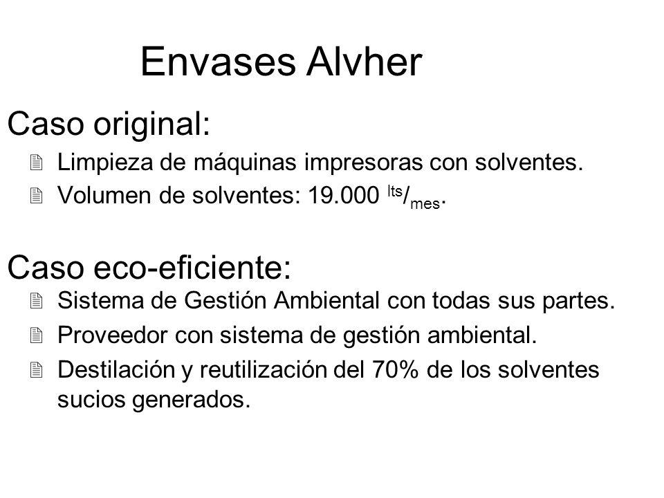 Envases Alvher Caso original: Caso eco-eficiente: