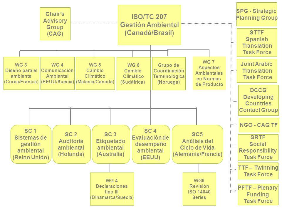 ISO/TC 207 Gestión Ambiental (Canadá/Brasil)