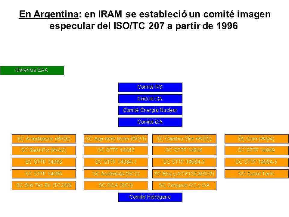 En Argentina: en IRAM se estableció un comité imagen