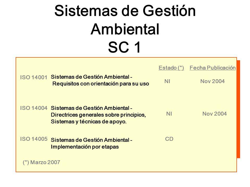 Sistemas de Gestión Ambiental SC 1