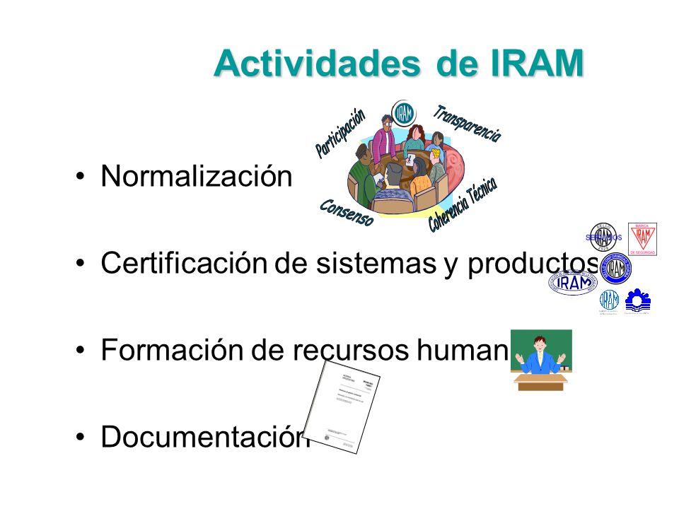 Actividades de IRAM Transparencia Participación Coherencia Técnica