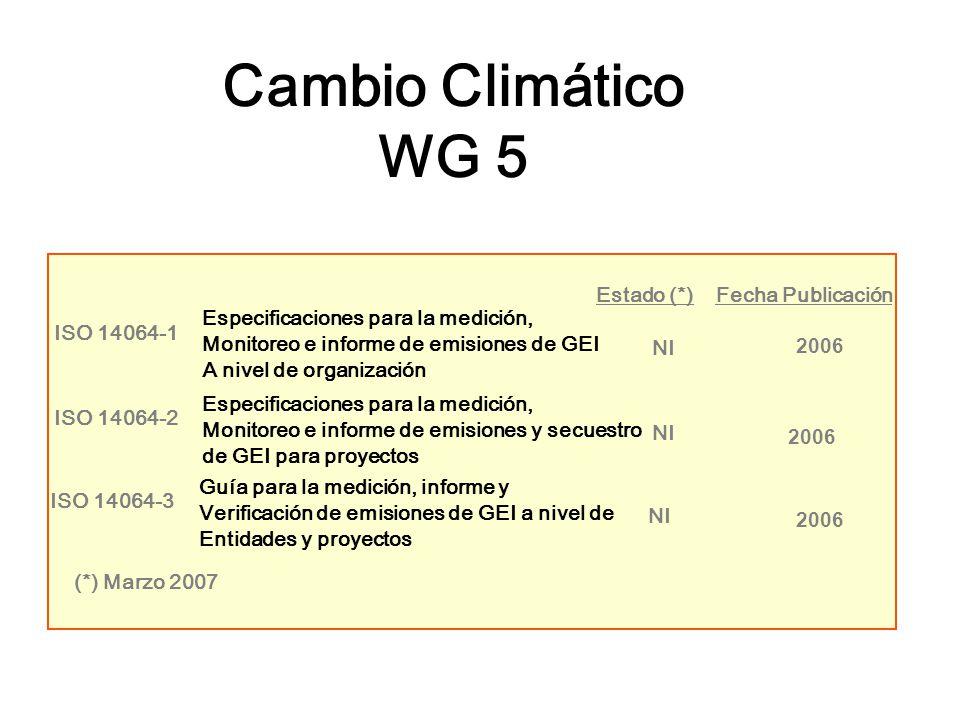 Cambio Climático WG 5 ISO 14064-1 Especificaciones para la medición,