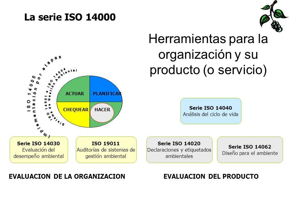 Herramientas para la organización y su producto (o servicio)