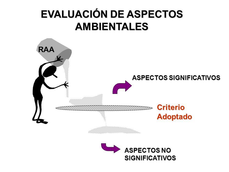 EVALUACIÓN DE ASPECTOS AMBIENTALES