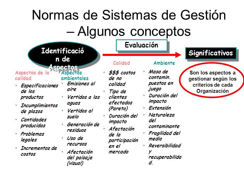 Normas de Sistemas de Gestión – Algunos conceptos