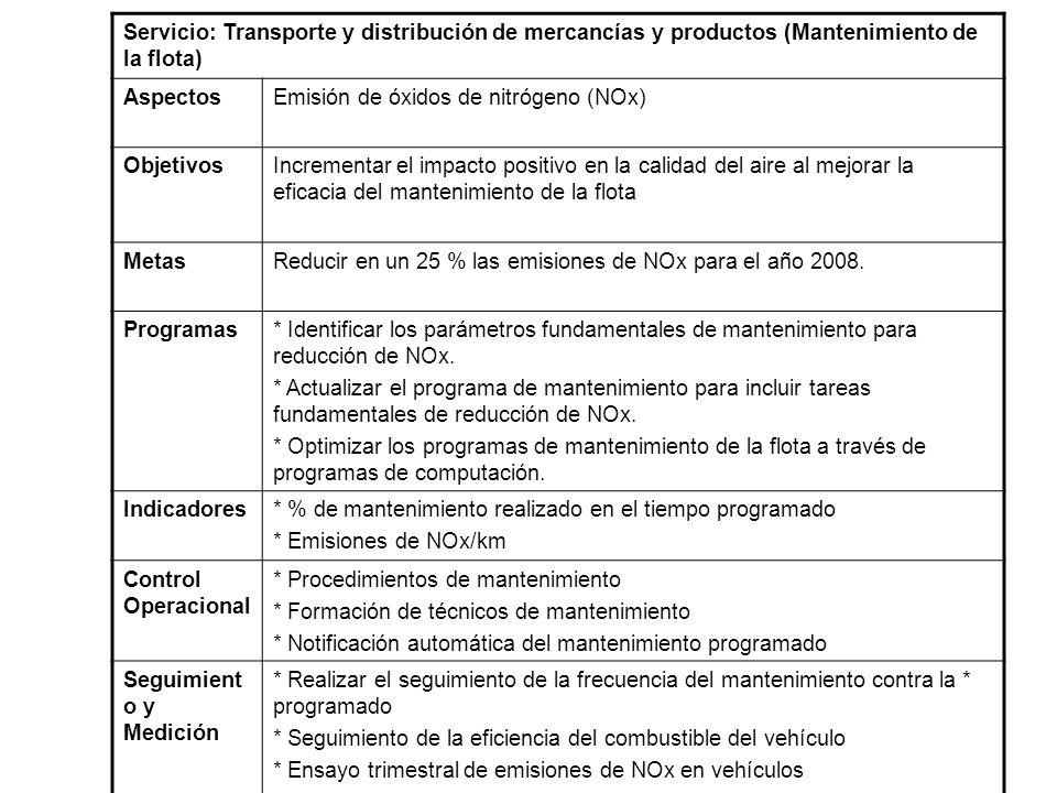 Servicio: Transporte y distribución de mercancías y productos (Mantenimiento de la flota)