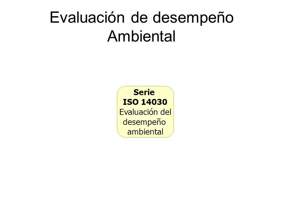 Evaluación de desempeño Ambiental