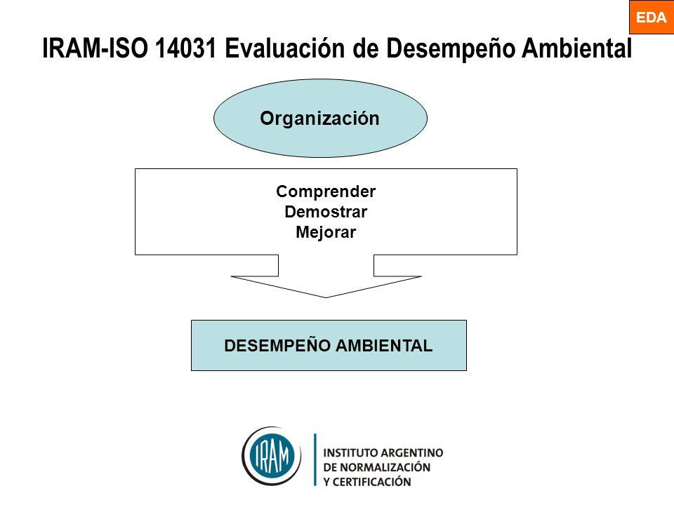 IRAM-ISO 14031 Evaluación de Desempeño Ambiental