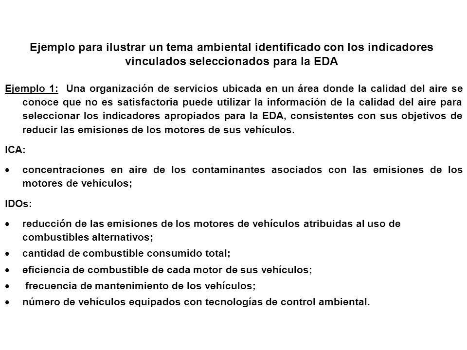 Ejemplo para ilustrar un tema ambiental identificado con los indicadores vinculados seleccionados para la EDA