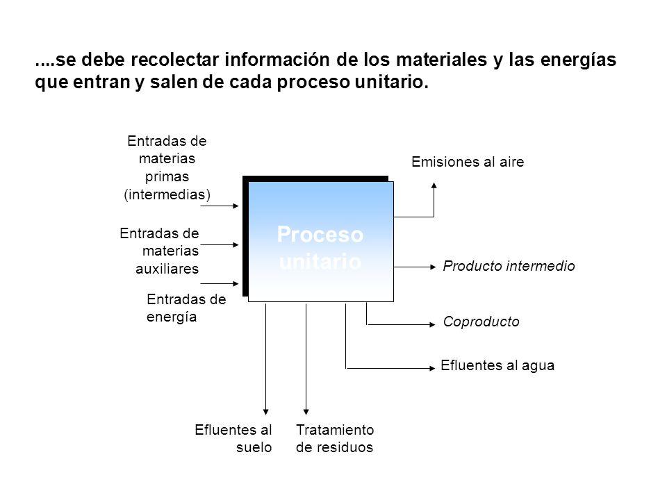 Entradas de materias primas (intermedias)