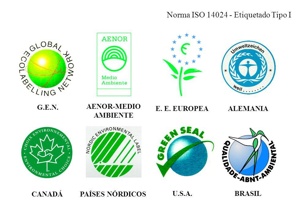 Norma ISO 14024 - Etiquetado Tipo I