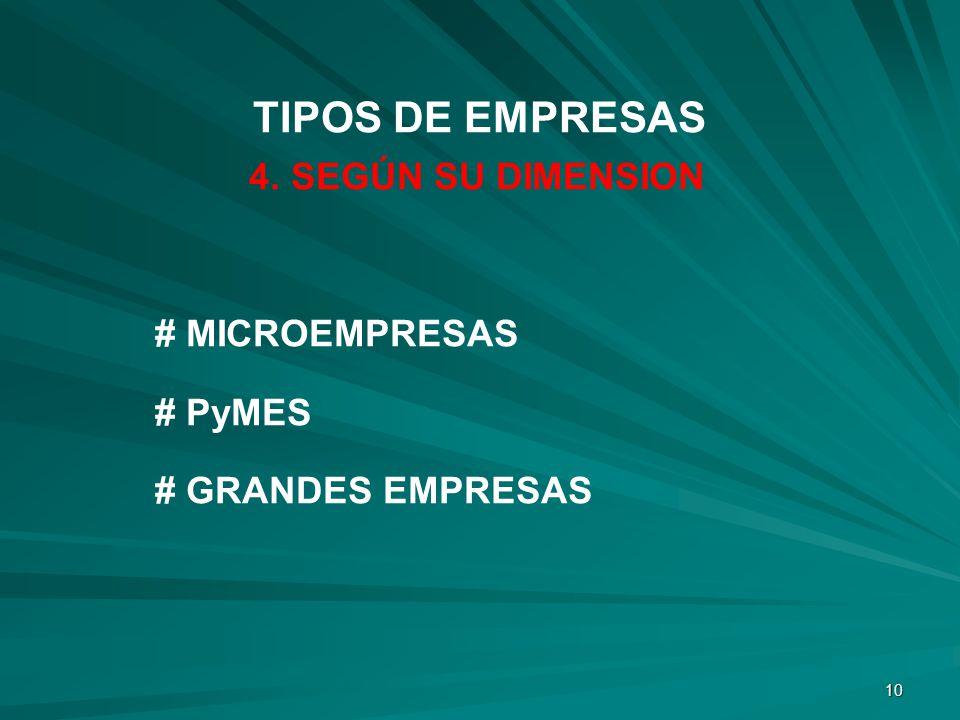TIPOS DE EMPRESAS 4. SEGÚN SU DIMENSION # MICROEMPRESAS # PyMES