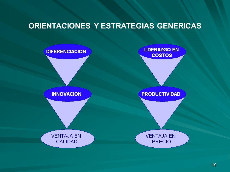 ORIENTACIONES Y ESTRATEGIAS GENERICAS
