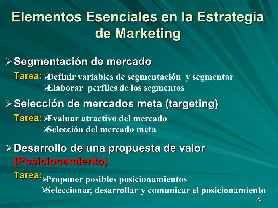 Elementos Esenciales en la Estrategia de Marketing