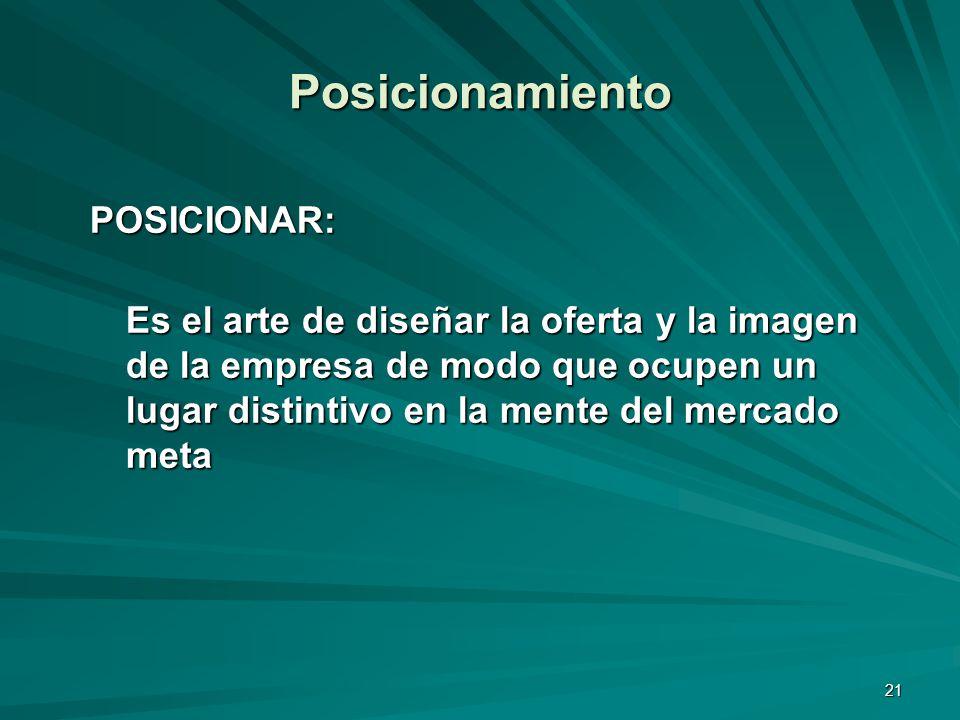 Posicionamiento POSICIONAR:
