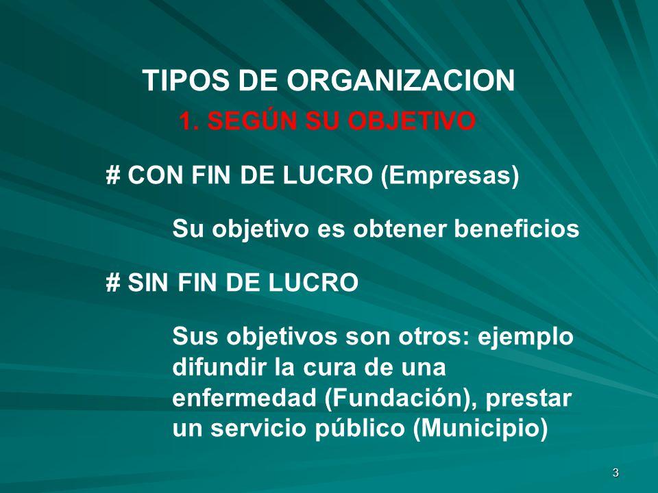 TIPOS DE ORGANIZACION 1. SEGÚN SU OBJETIVO