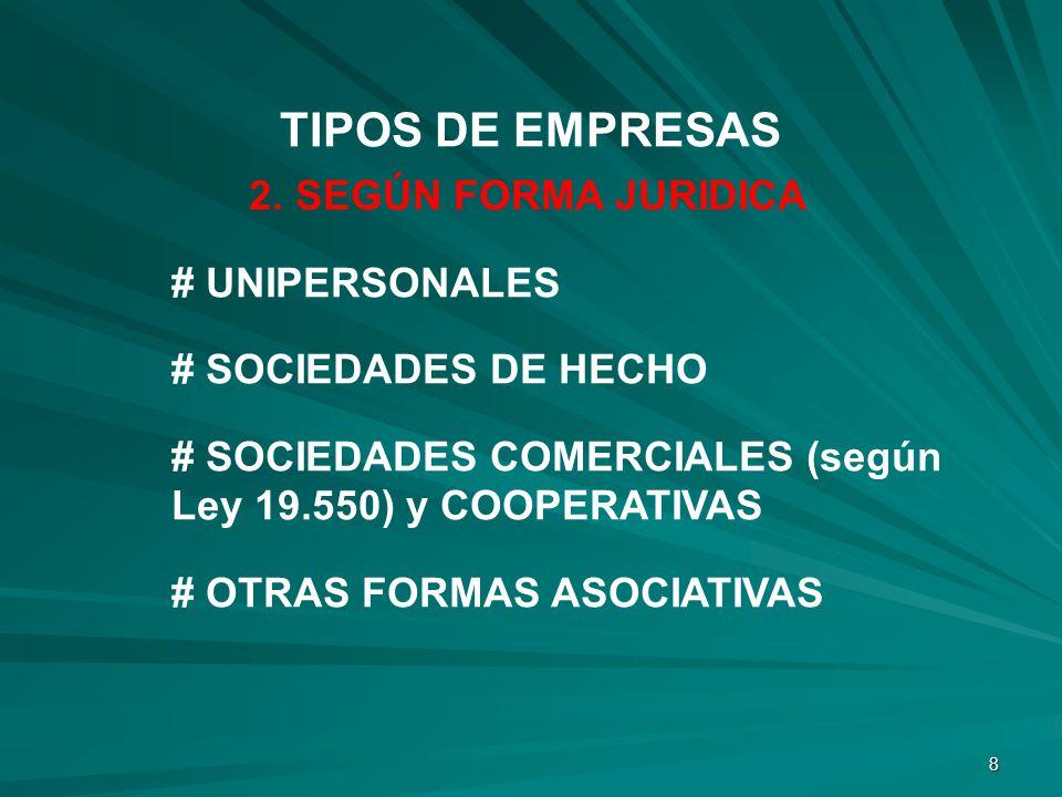 TIPOS DE EMPRESAS 2. SEGÚN FORMA JURIDICA # UNIPERSONALES