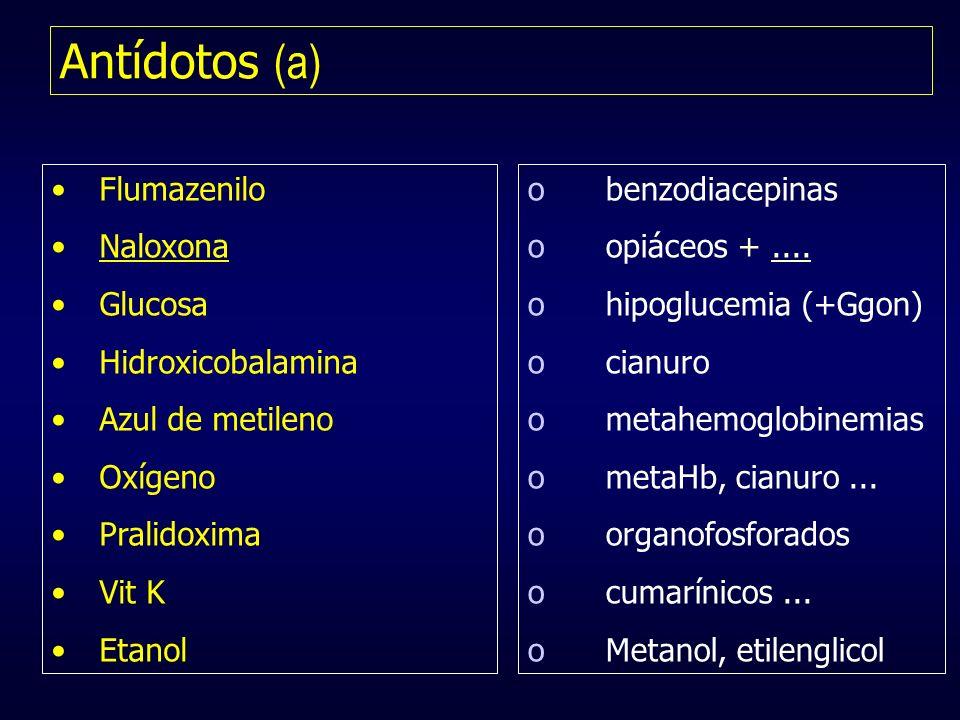 Antídotos (a) Flumazenilo Naloxona Glucosa Hidroxicobalamina