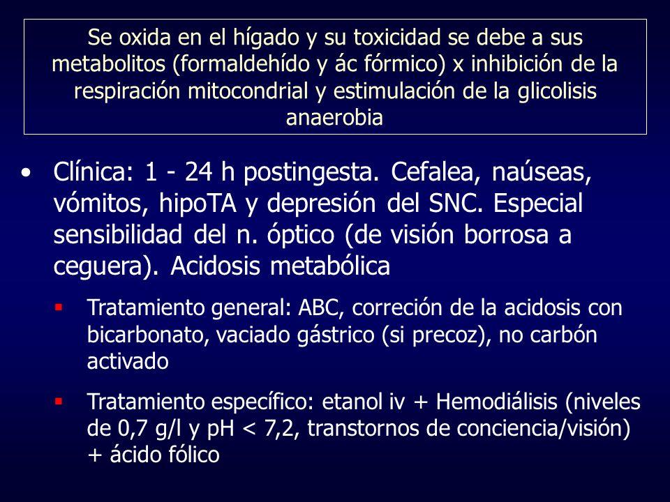 Se oxida en el hígado y su toxicidad se debe a sus metabolitos (formaldehído y ác fórmico) x inhibición de la respiración mitocondrial y estimulación de la glicolisis anaerobia