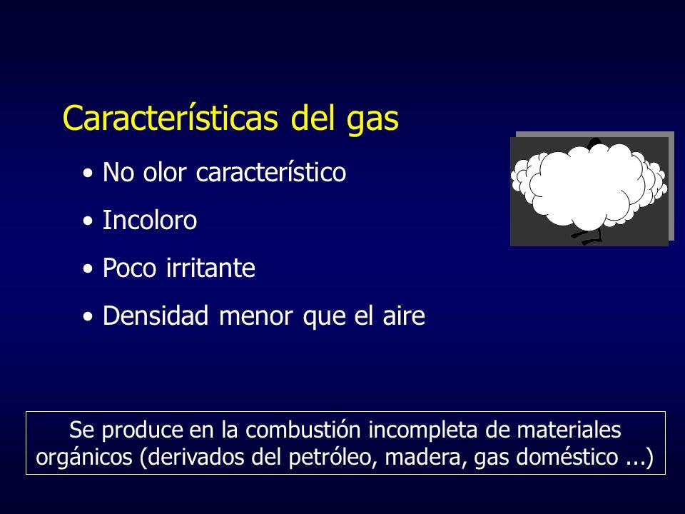Características del gas