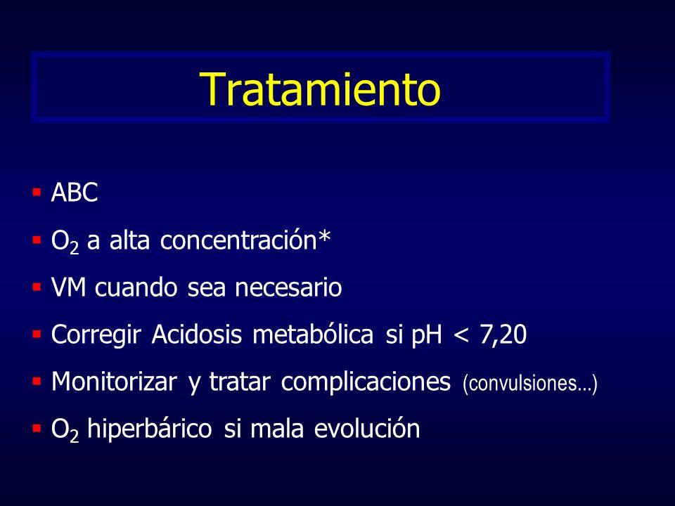 Tratamiento ABC O2 a alta concentración* VM cuando sea necesario