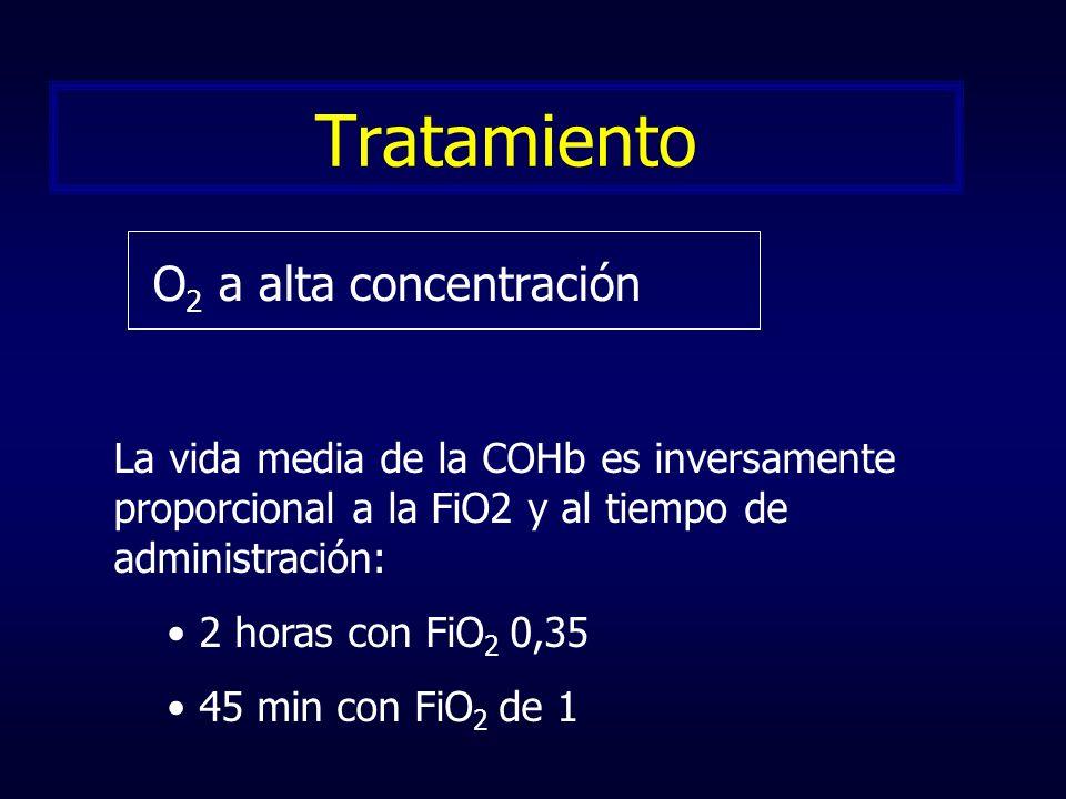 Tratamiento O2 a alta concentración