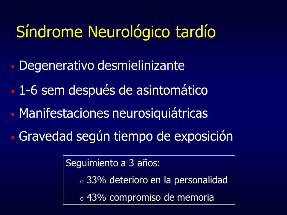 Síndrome Neurológico tardío