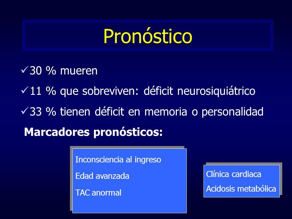 Pronóstico 30 % mueren 11 % que sobreviven: déficit neurosiquiátrico