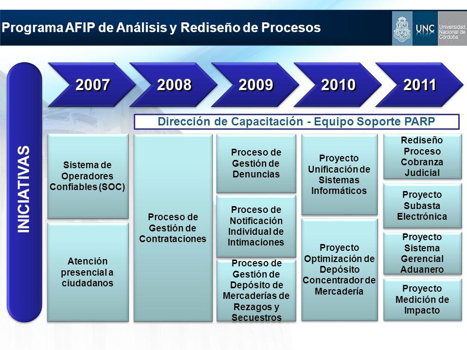 2007 2008. 2009. 2010. 2011. Dirección de Capacitación - Equipo Soporte PARP. Sistema de Operadores Confiables (SOC)