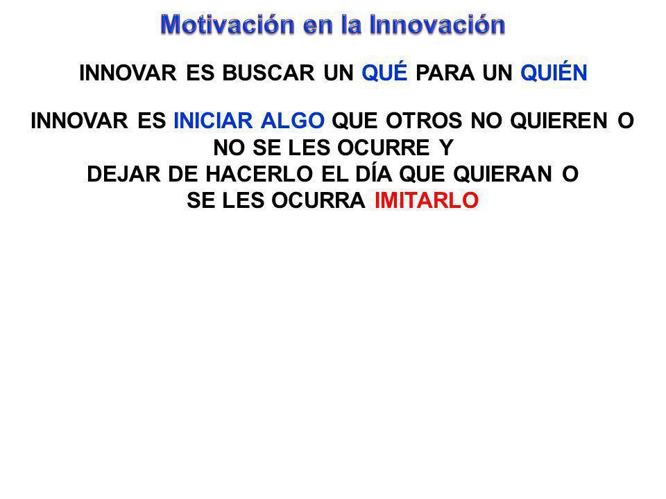 Motivación en la Innovación