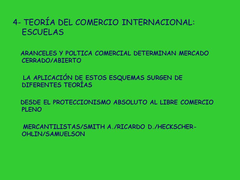 4- TEORÍA DEL COMERCIO INTERNACIONAL: ESCUELAS