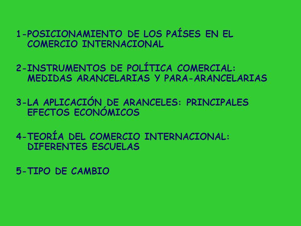 1-POSICIONAMIENTO DE LOS PAÍSES EN EL COMERCIO INTERNACIONAL