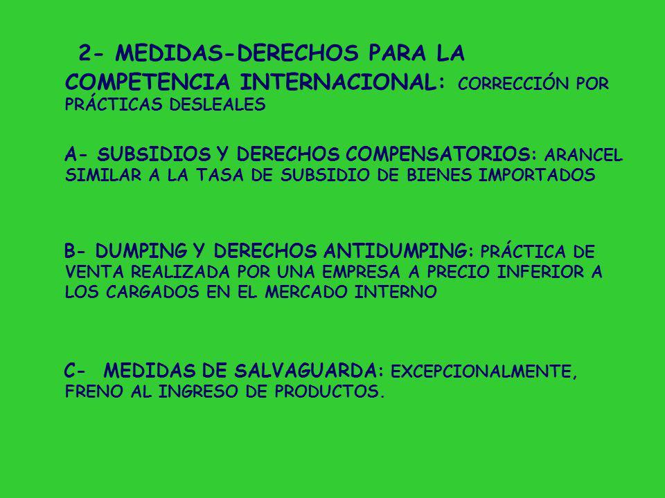 2- MEDIDAS-DERECHOS PARA LA COMPETENCIA INTERNACIONAL: CORRECCIÓN POR PRÁCTICAS DESLEALES