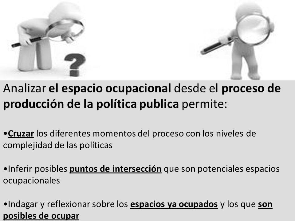 Analizar el espacio ocupacional desde el proceso de producción de la política publica permite:
