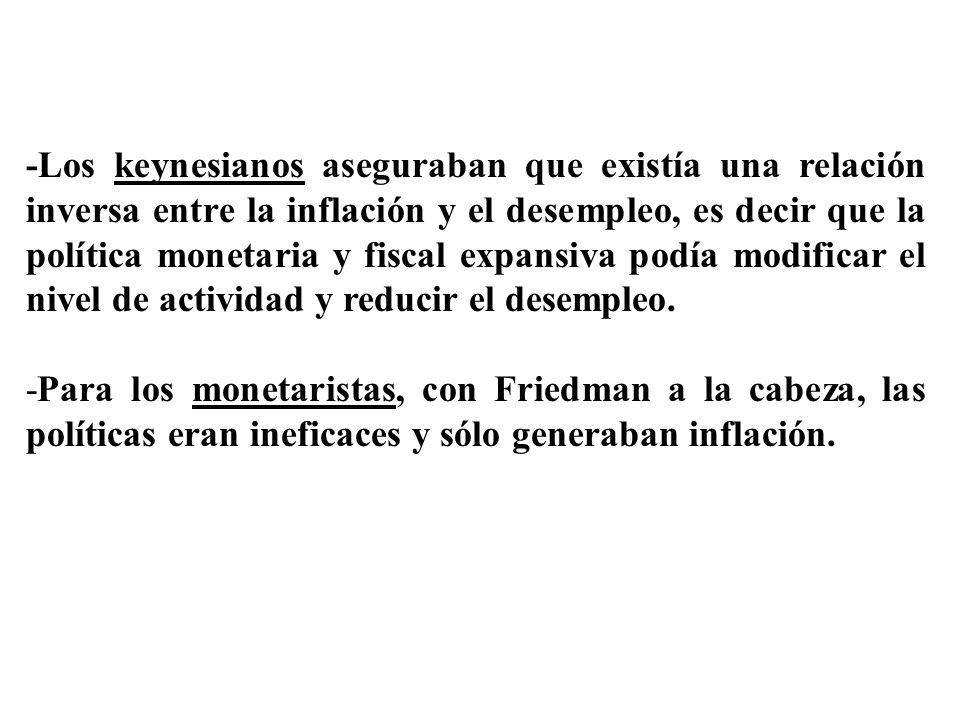 -Los keynesianos aseguraban que existía una relación inversa entre la inflación y el desempleo, es decir que la política monetaria y fiscal expansiva podía modificar el nivel de actividad y reducir el desempleo.
