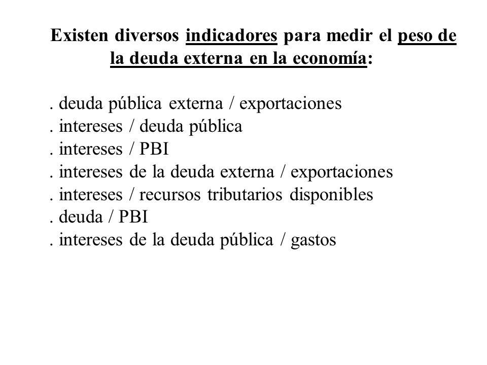 Existen diversos indicadores para medir el peso de la deuda externa en la economía: