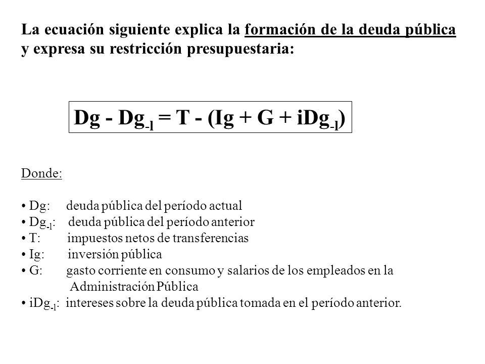 Dg - Dg-l = T - (Ig + G + iDg-l)