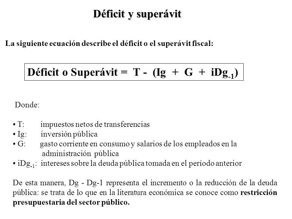 Déficit o Superávit = T - (Ig + G + iDg-1)