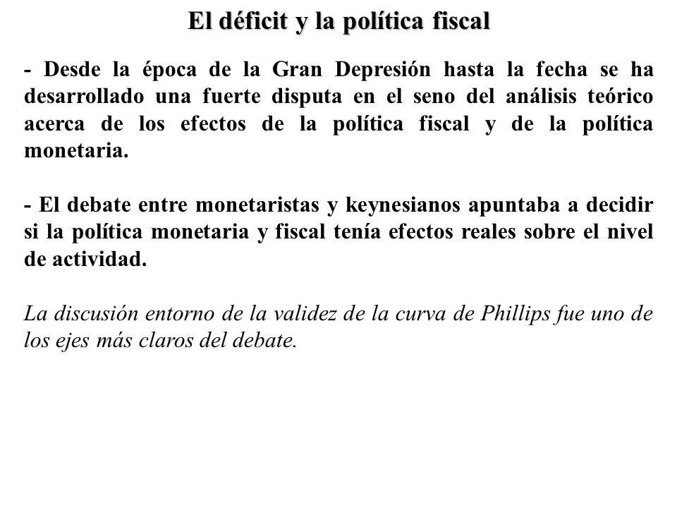 El déficit y la política fiscal
