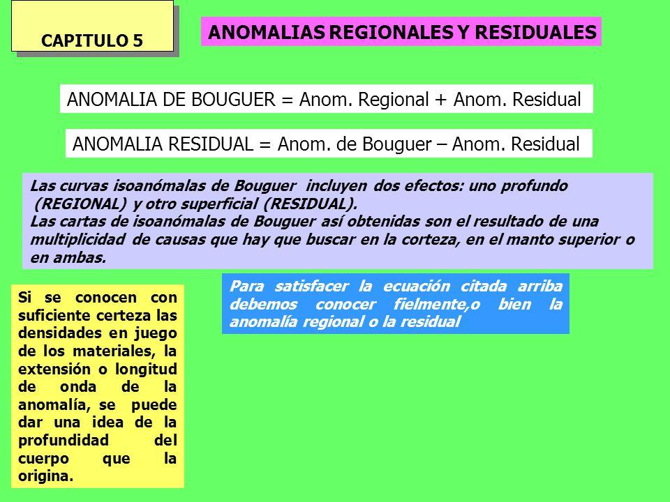 ANOMALIAS REGIONALES Y RESIDUALES