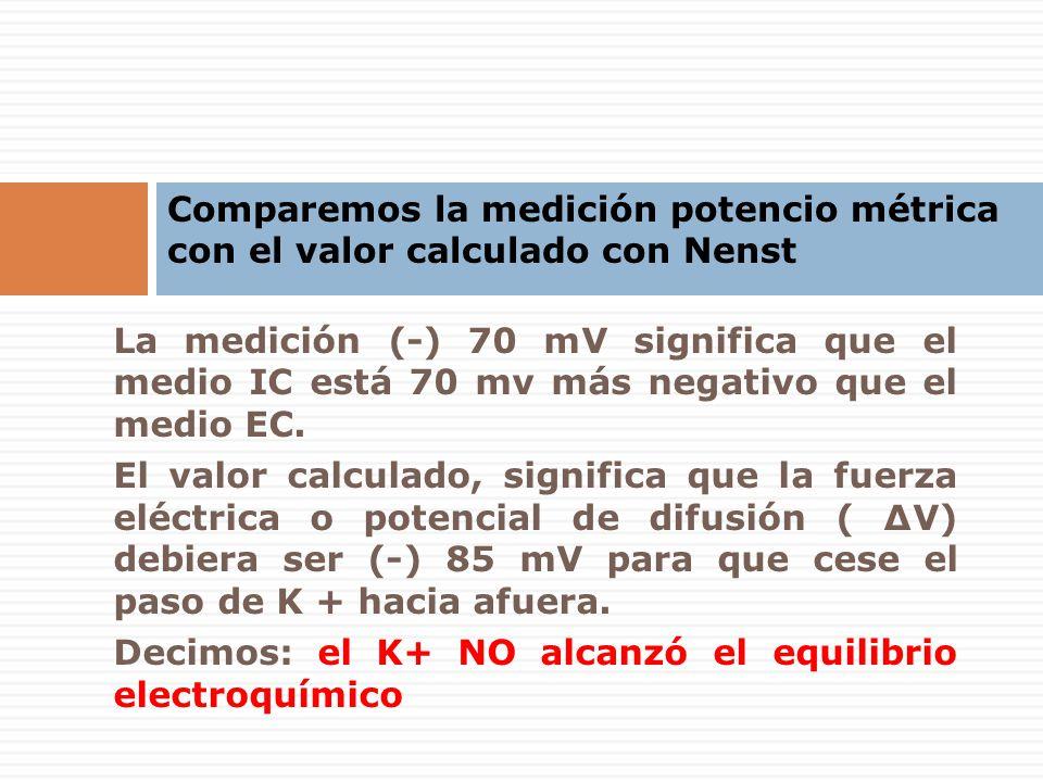 Comparemos la medición potencio métrica con el valor calculado con Nenst