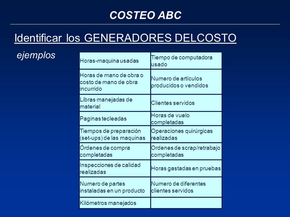 Identificar los GENERADORES DELCOSTO