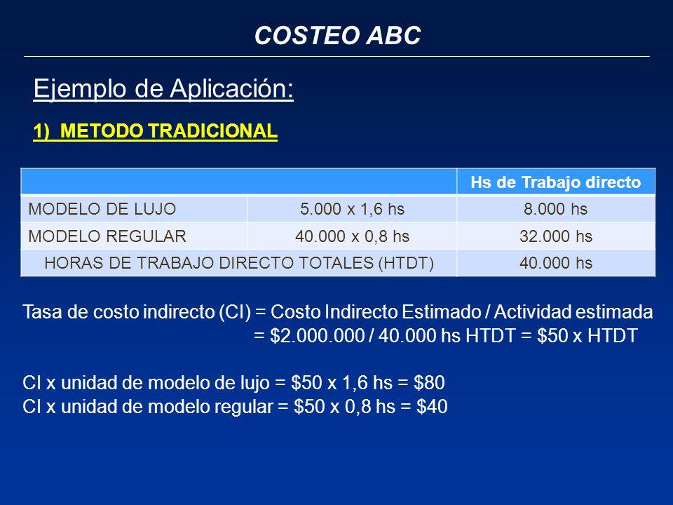 HORAS DE TRABAJO DIRECTO TOTALES (HTDT)