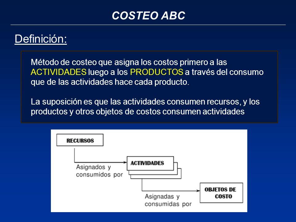 Definición: COSTEO ABC