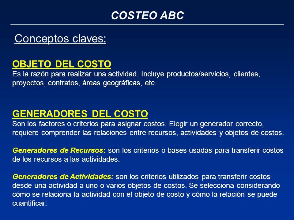 Conceptos claves: COSTEO ABC OBJETO DEL COSTO GENERADORES DEL COSTO