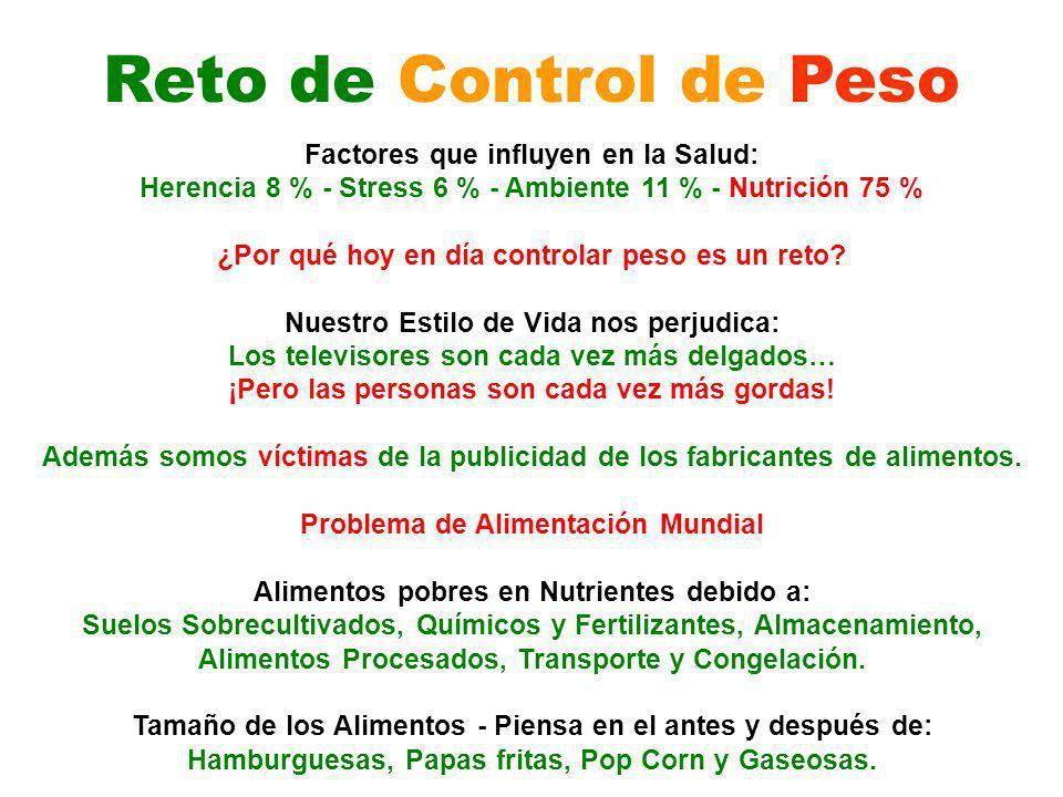 Reto de Control de Peso Factores que influyen en la Salud: