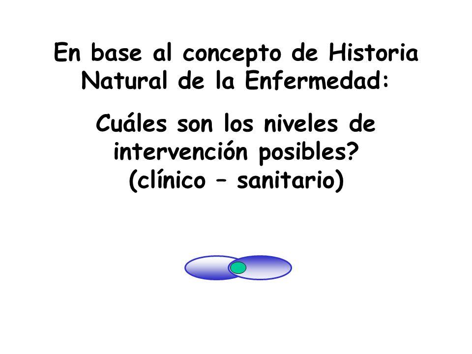 En base al concepto de Historia Natural de la Enfermedad:
