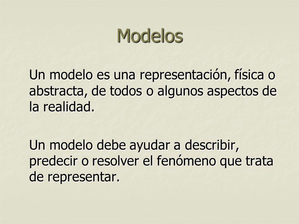 Modelos Un modelo es una representación, física o abstracta, de todos o algunos aspectos de la realidad.